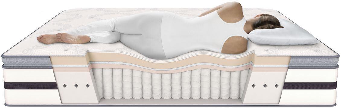 poleznyj jeffekt ortopedicheskogo matrasa