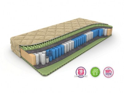Matras-Ergo-Smart-Zone-DreamLine